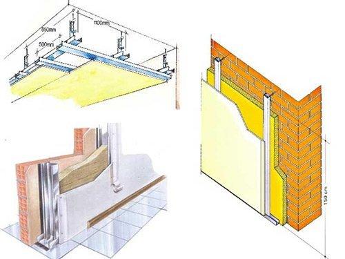 progetto di controsoffitti in cartongesso-pareti divisorie