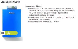 Logano plus GB202