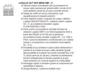LOGALUX SAT VWS SERIE SBP