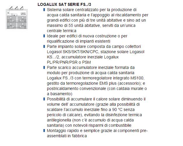 LOGALUX SAT SERIE FS