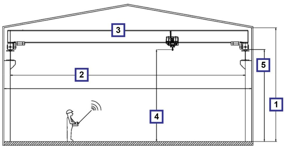 Schema Elettrico Per Carroponte : Preventivo carroponte caselle torinese torino m a s v