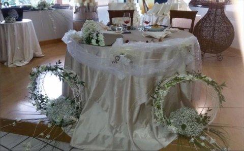 addobbi tavoli sala matrimonio