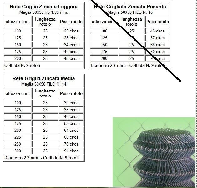 rete grigliata zincata