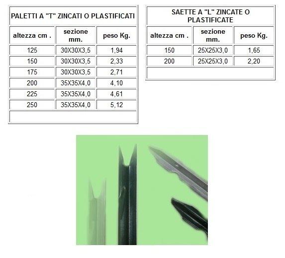 paletti plastificati e zincati