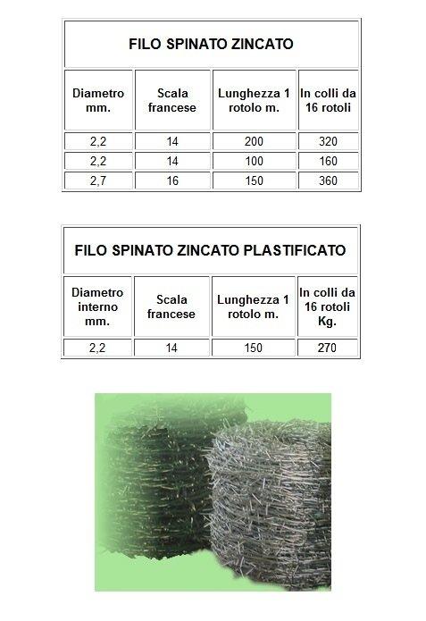 filo spinato plastificato