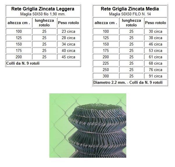rete grigliata zincata leggera e media
