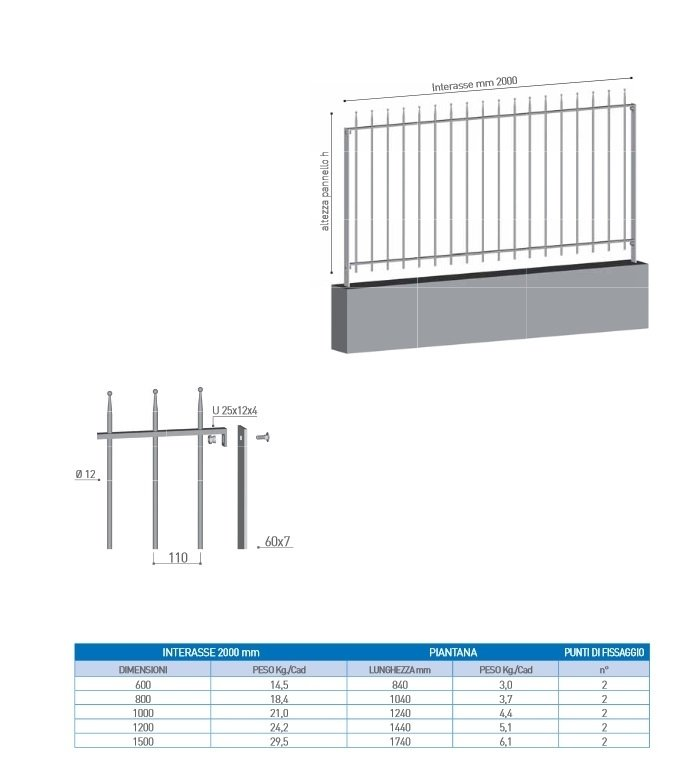 recinzioni in acciaio - scheda tecnica
