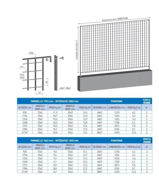 recinzioni in grigliato 62x66 - scheda tecnica