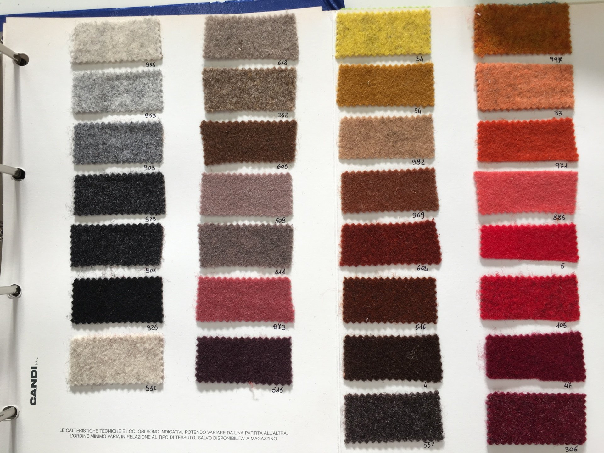 Tessuti per abbigliamento e arredamento milano candi for Tessuti d arredamento milano