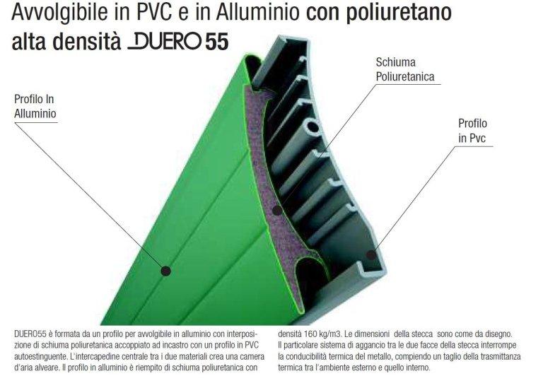 alluminio con poliuretano