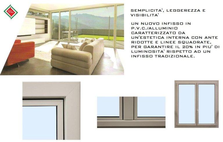 visibilità finestre