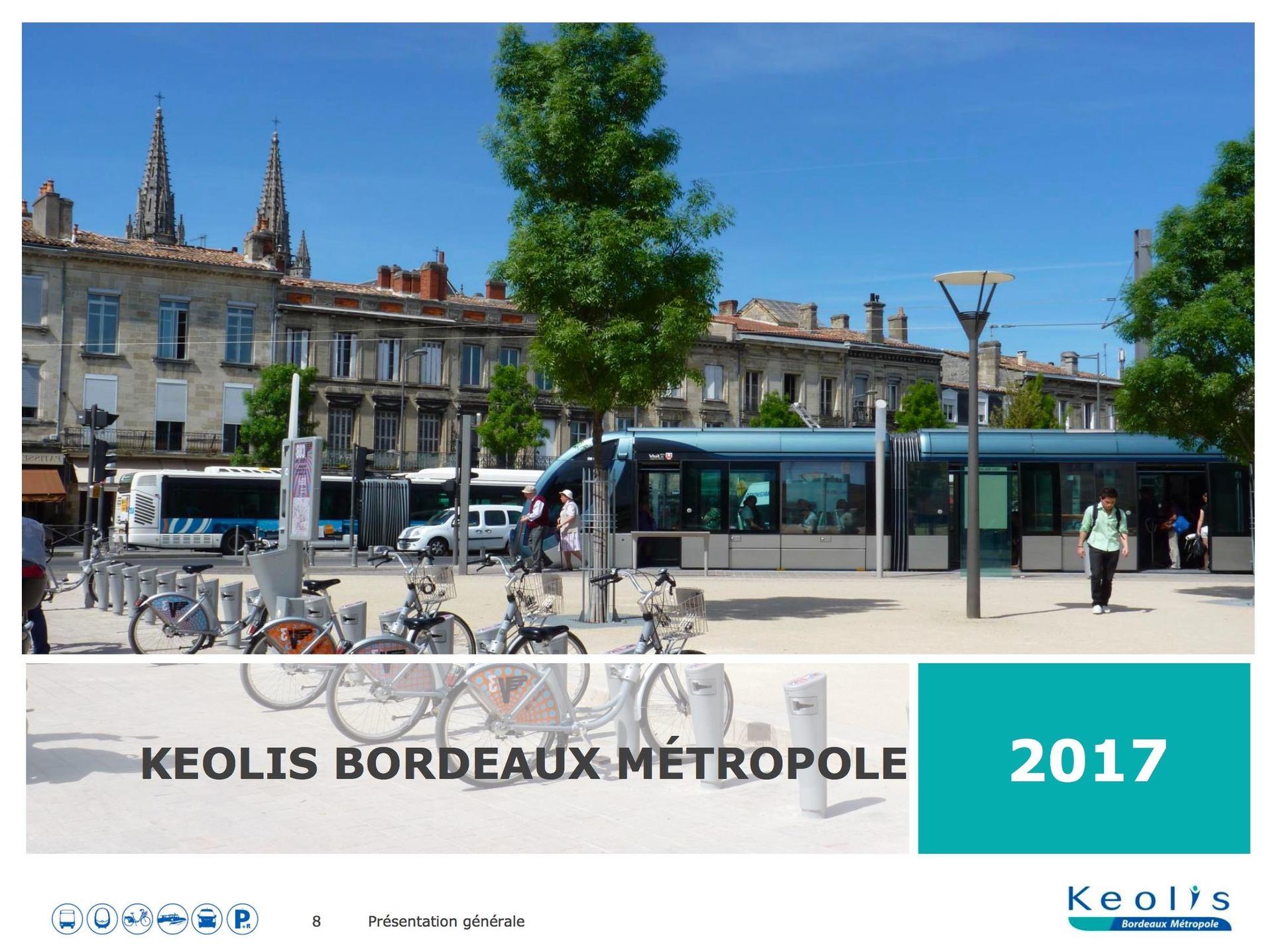 Présentation Hervé LEFEVRE TBM Keolis Bordeaux juin 2017 Rotary Bordeaux