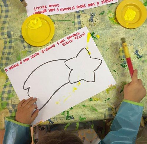 Attività di pittura per i bambini