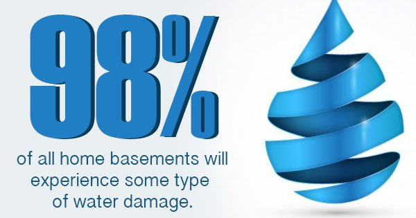 Water Damage in Your Home: The Warning Signs