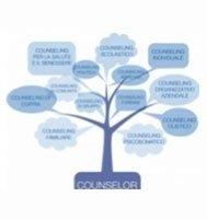Sviluppo competenze relazionali