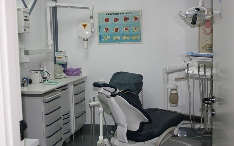 Studio dentistico Di Meo - Milano