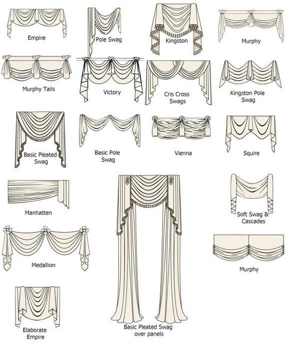 disegno tendaggi