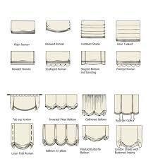 disegni tende