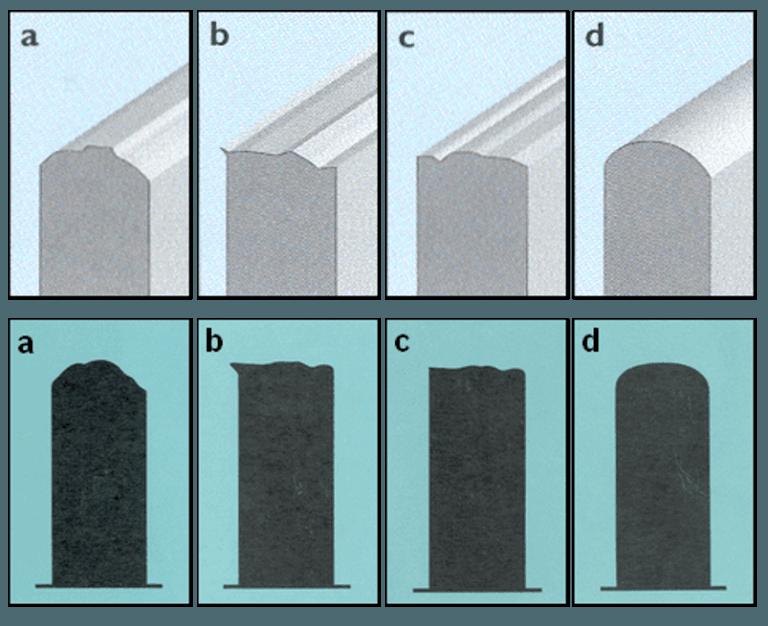 rounding edges