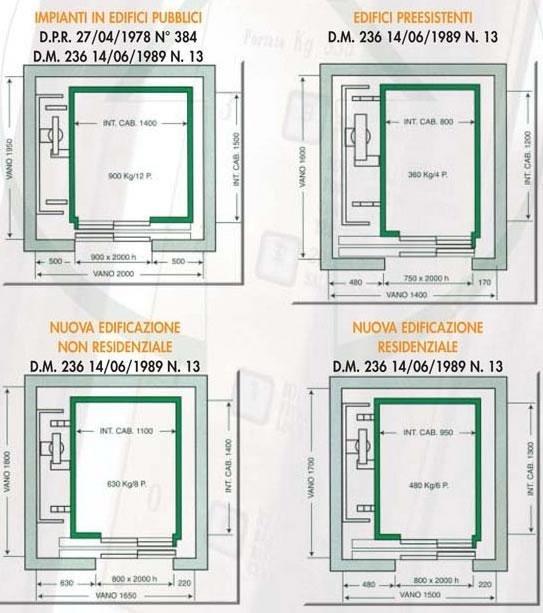 normativa ascensori