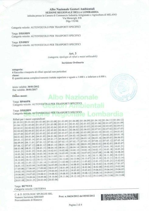 Codice CER