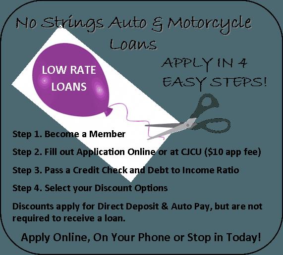 auto loans Erie, PA