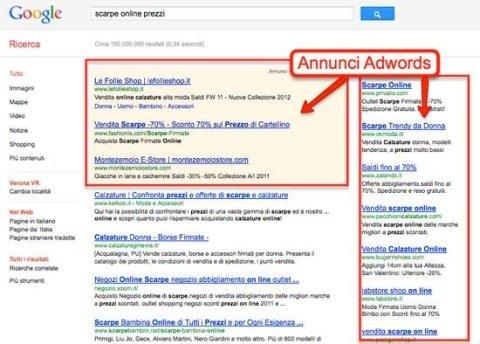 annunci google adwords