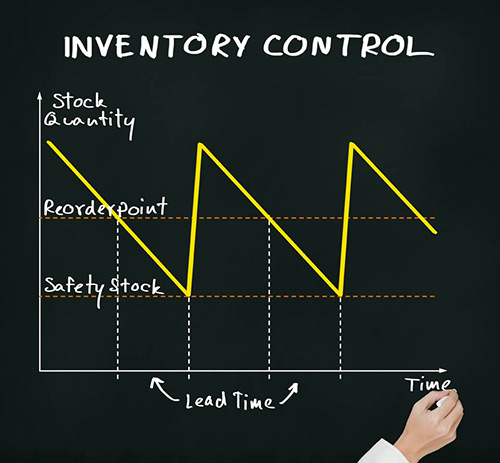 Inventory control diagram