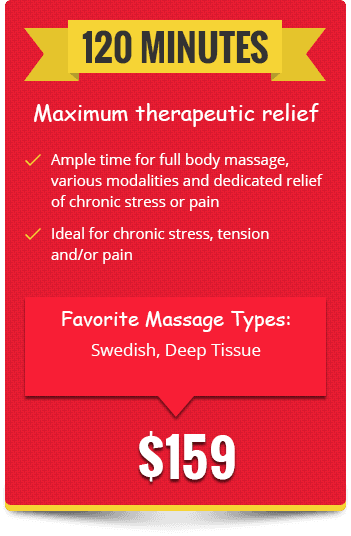 Maximum therapeutic relief