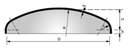 hemispherical convex
