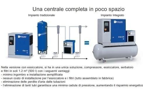 vendita elettrocompressori rotativi a vite