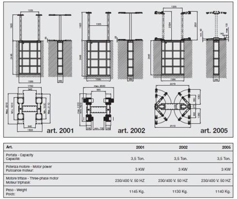 ponti sollevatori elettromeccanici