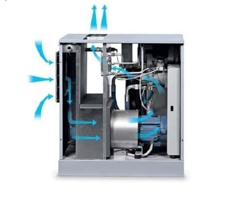 elettrocompressori rotativi a vite