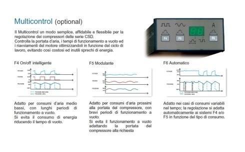 vendita Compressori rotativi a vite CSB