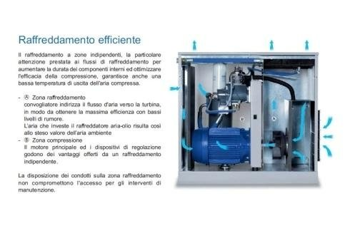 manutenzione compressori rotativi a vite Como