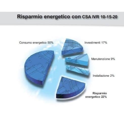 Compressori rotativi a vite CSA