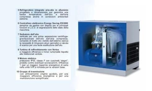 Compressori rotativi a vite DRD