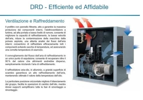 riparazione Compressori a velocità variabile IVR