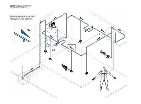 riparazione impianti aria compressa