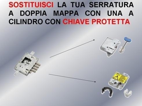 chiave protetta