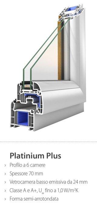 Finestre in PVC Olbia