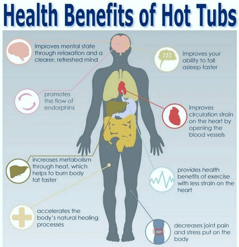 Hot tub repairs