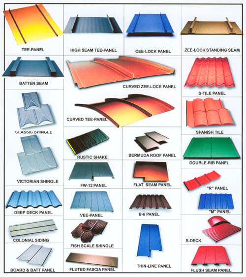 Commercial and industrial metal roofing and siding nss for Types of siding