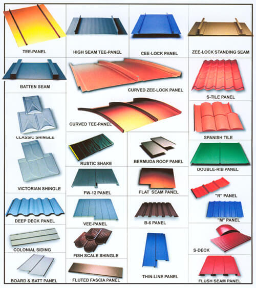 Residential metal roofing and siding nss exteriors for Names of roofing materials