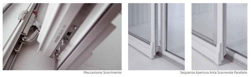 due immagini, una che mostra un meccanismo di scorrimento e l'altra che mostra una sequenza dell'apertura di un anta scorrevole parallela