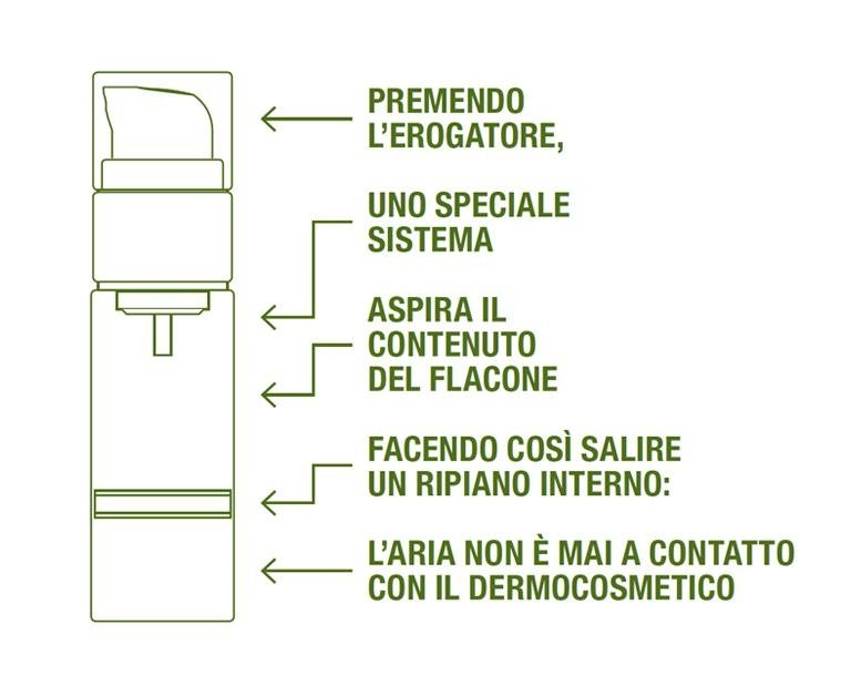 Flaconi Airless System JMF