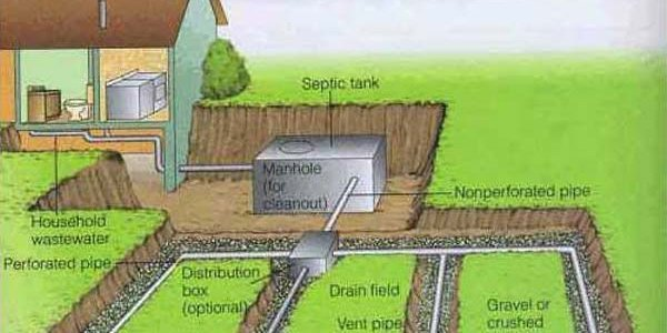 coast wide plan and design service pty ltd septic and waste water design