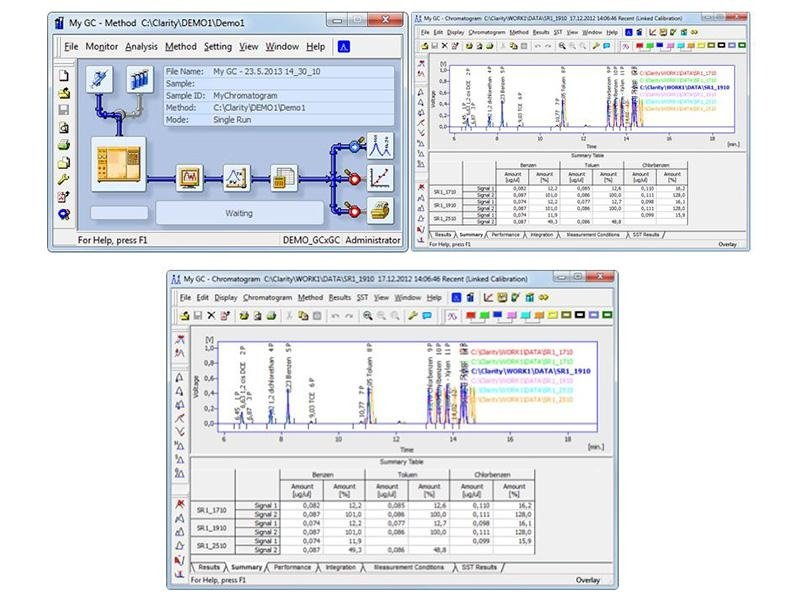 software for chromatographic data