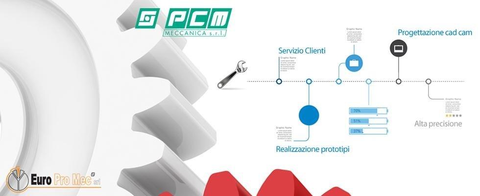 PCM Meccanica