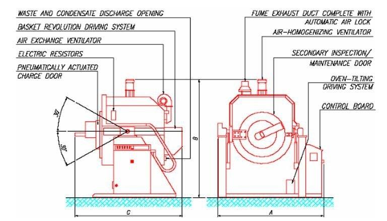 DM-Plus-Oven